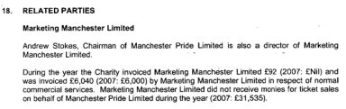 Manchester Pride's accounts 2007/2008